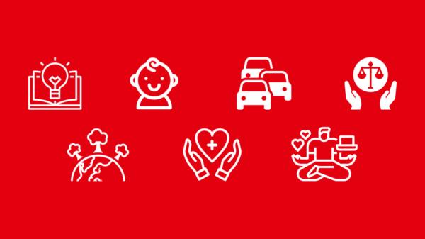 Symbolbild mit Kategorien aus dem Wahlprogramm